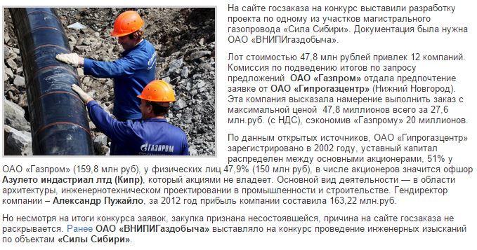 Гипрогазцентр вакансии Сила Сибири вахта