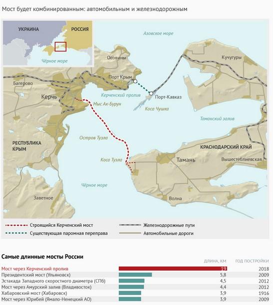 керченский мост фото описание вакансии работа вахта 2016