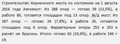 работа на ямале гражданам из казахстана вакансии