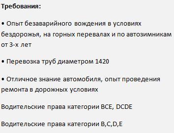 работа водителем свежие вакансии 2017 Газпром