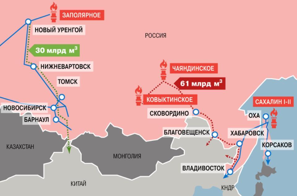 «Сила Сибири-2» через Казахстан вакансии