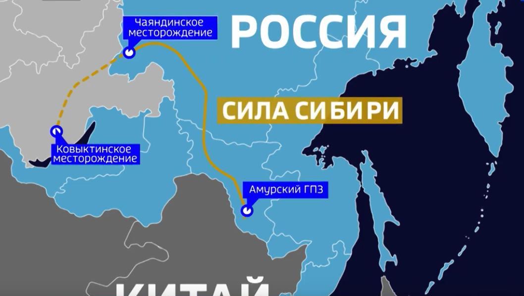 «Сила Сибири-2» должности