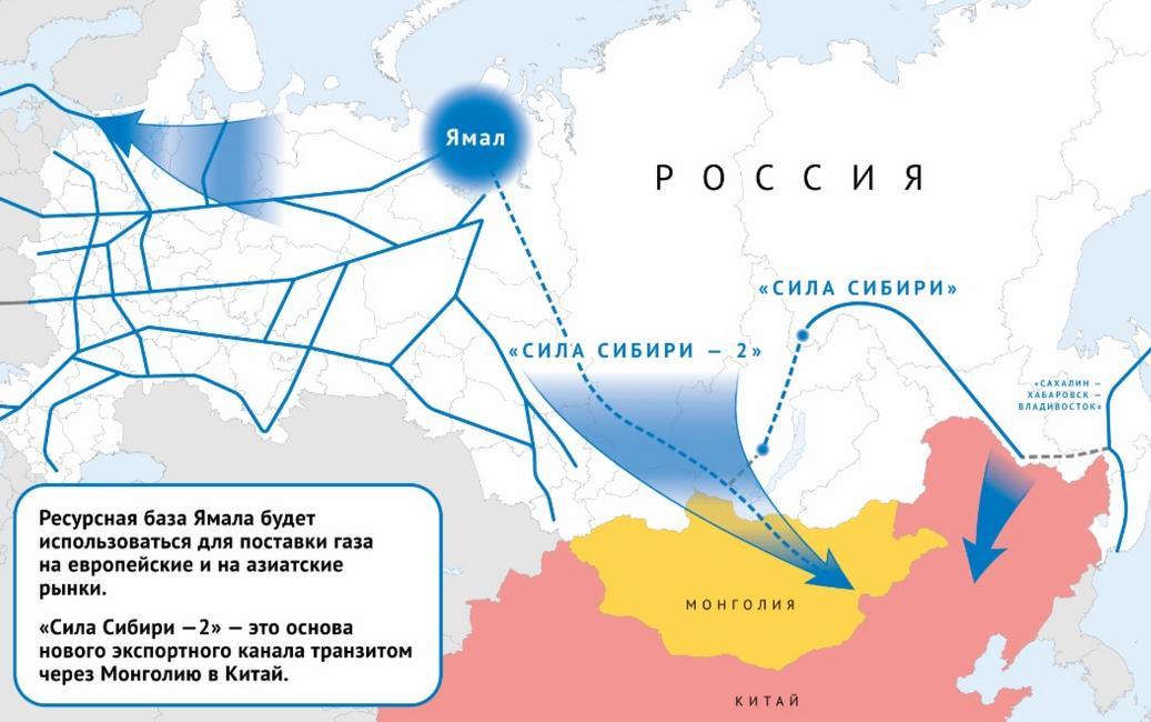 «Сила Сибири-2» массовый набор
