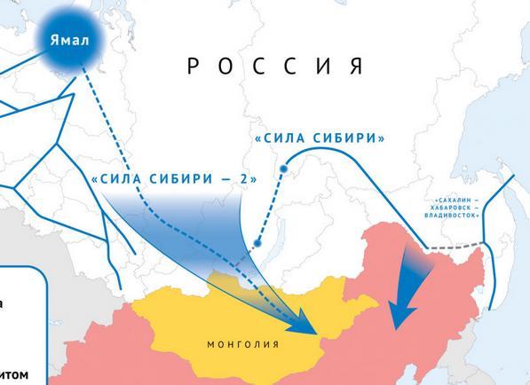 «Сила Сибири-2» проект закрывают