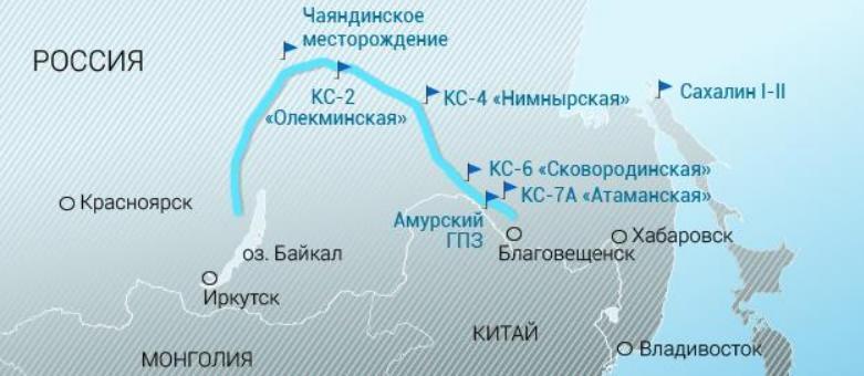 КС-4 Нимнырская работа вахтой