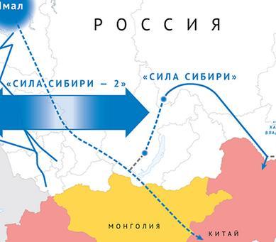 «Сила Сибири-2» консультации