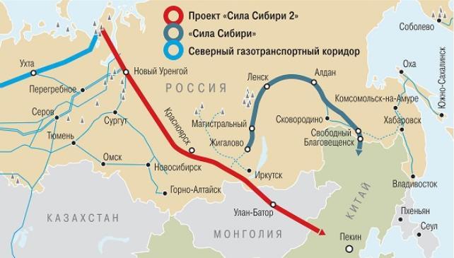 2 Сила Сибири работа